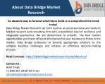 about data bridge market research