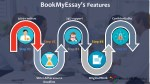 bookmyessay s features