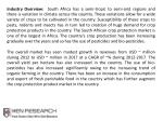 industry overview south africa has a semi tropic