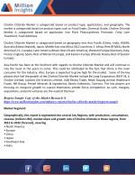 choline chloride market is categorized based