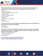global choline chloride market competition