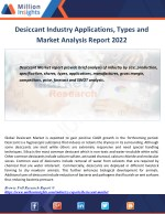 desiccant industry applications types and market
