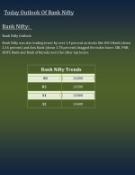 today outlook of bank nifty
