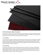 the fiber orientation s ef fect on properties
