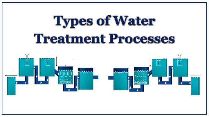 types of water treatment processes n.