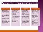 laserfiche records management