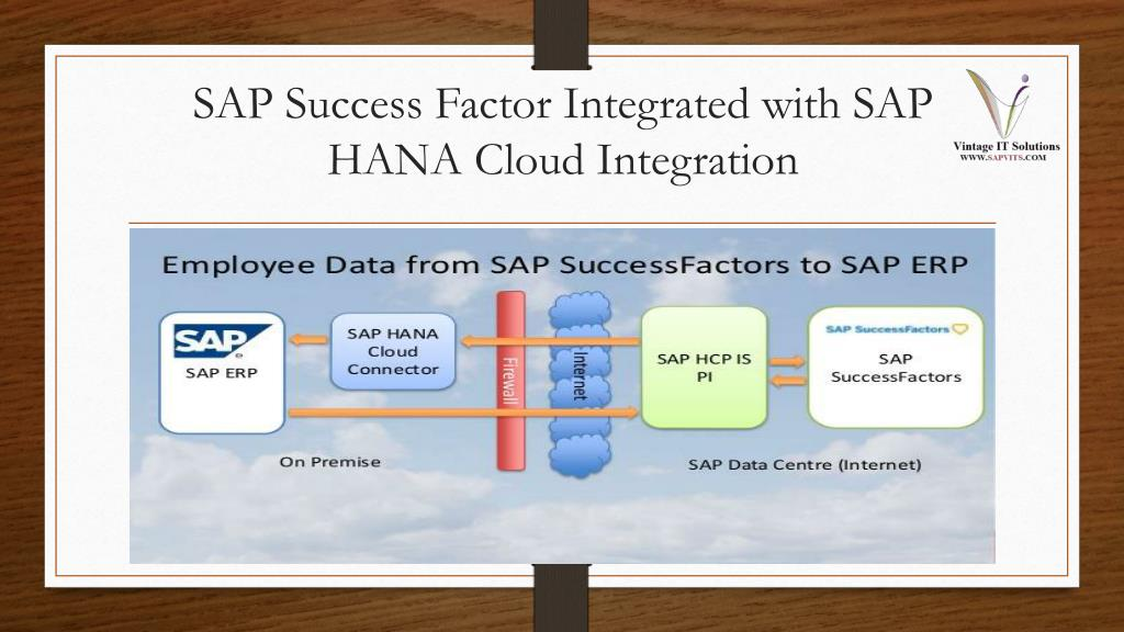 PPT - SAP Success Factors PPT | SAP Success Factors Learning