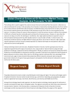 global chemical enhanced oil recovery market