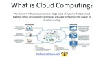 what is cloudcomputing 1