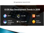 ios applications trend of 2018