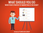 what should you do when your strategy