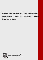 fitness app market research report global