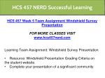 hcs 457 nerd successful learning 18