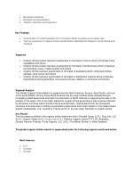 beverage industries retailers and wholesalers