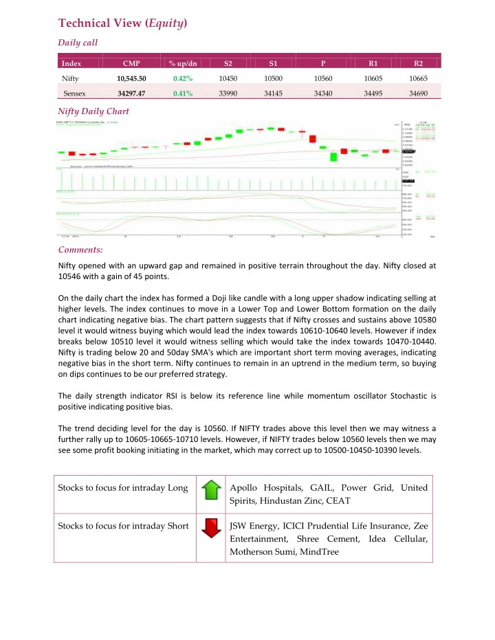 technical view equity n.