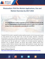 photovoltaic pvb film market applications size