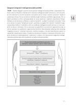 dijagram integralne me ugeneracijske politike