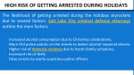 high risk of getting arrested during holidays
