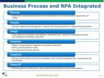 business process and rpa integrated