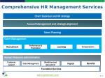 comprehensive hr management services