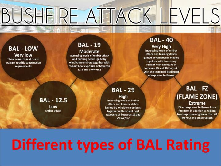 different types of bal rating n.