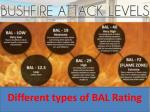 different types of bal rating