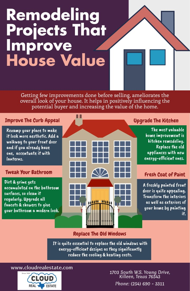 remodeling projects that improve house value n.