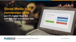 social media lead conversion rates are13 higher