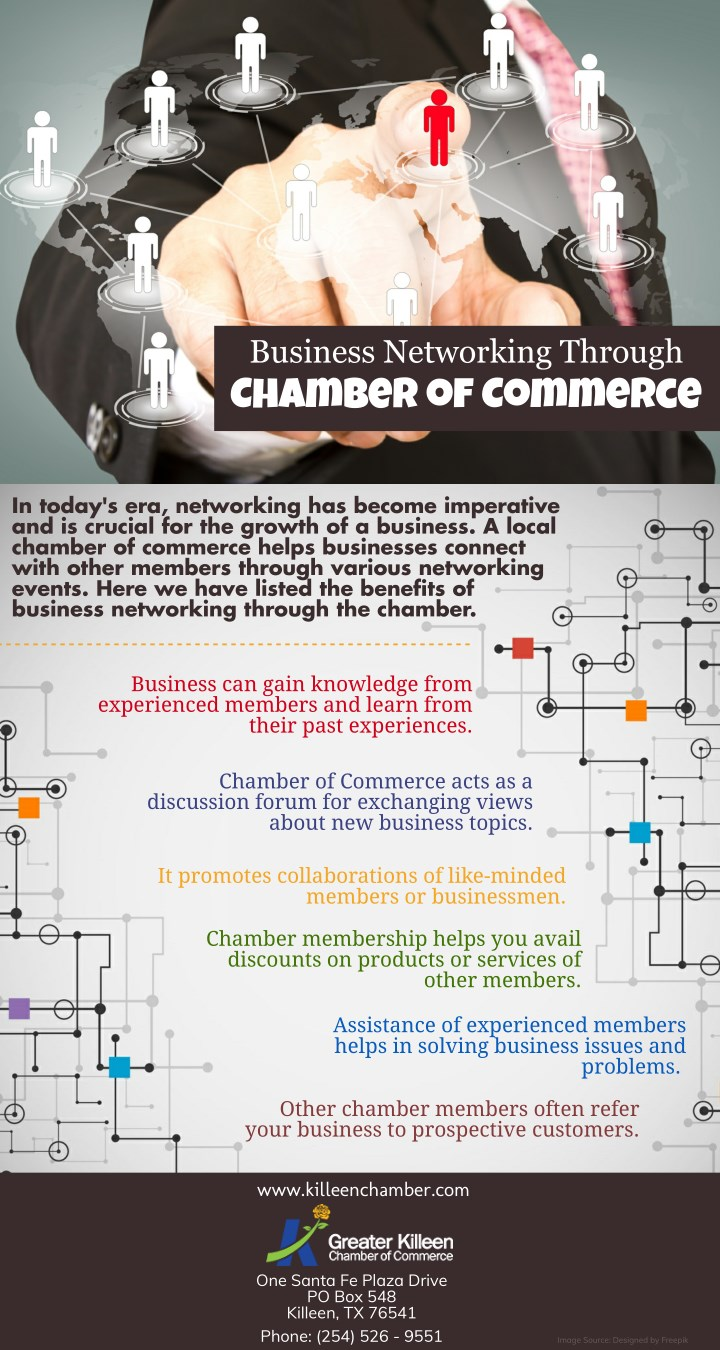 business networking through chamber of commerce n.