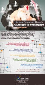 business networking through chamber of commerce