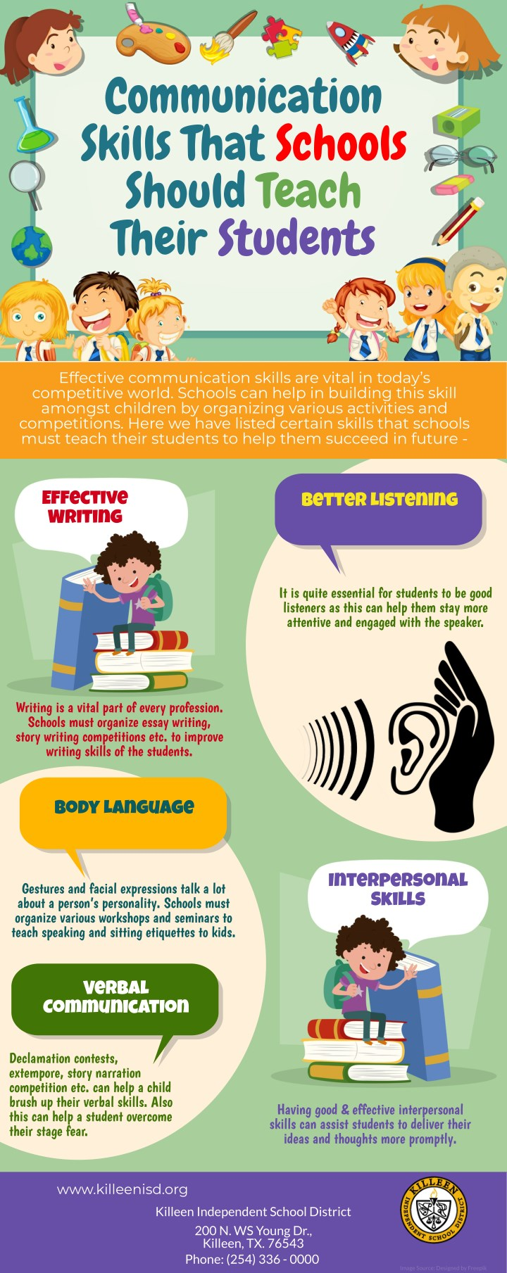 communication skills that schools should teach n.