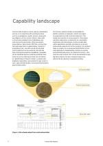 capability landscape