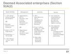 deemed associated enterprises section 92a 2