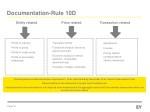 documentation rule 10d