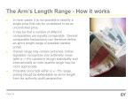 the arm s length range how it works
