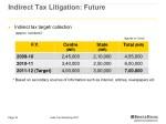 indirect tax litigation future