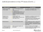 judicial precedence on key tp issues cont d 7