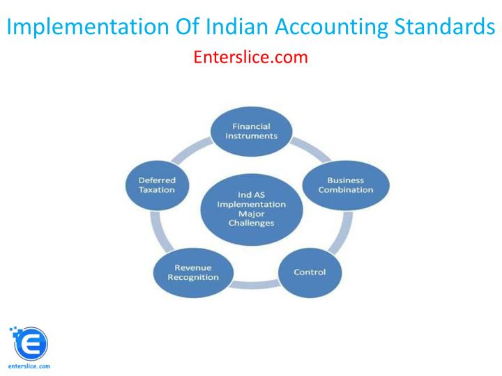 implementation of indian accounting standards n.