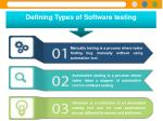defining types of software testing