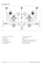 pneumatic circuit