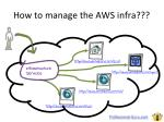 how to manage the aws infra