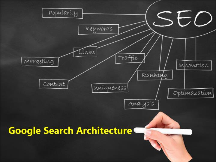 google search architecture n.
