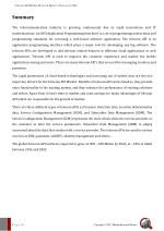 telecom api market research report forecast 2