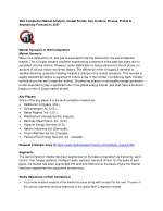 well completion market analysis global trends