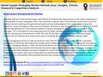 global aseptic packaging market outlook 2024