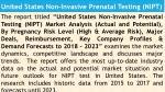 united states non invasive prenatal testing nipt 1