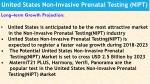 united states non invasive prenatal testing nipt 2