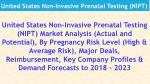 united states non invasive prenatal testing nipt