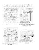 radiation protection at wall openings for duct 2
