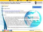 global automotive drive shaft market outlook 2024 5